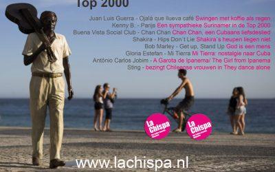 Tip: Top 2000